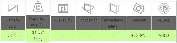 33-322-200-ergotron-especificaciones