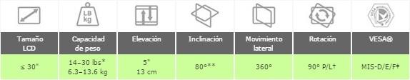 45-214-026-ergotron-especificaciones