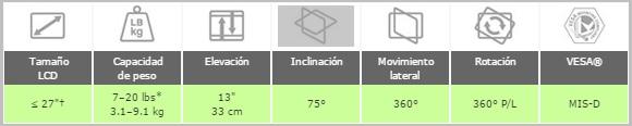 45-248-026-ergotron-caracteristicas