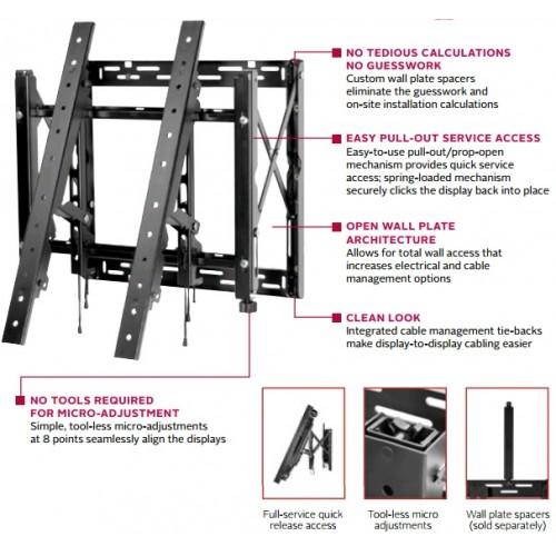 Soporte para hacer video walls con pantallas forma vertical